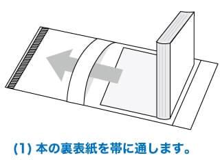 (1)本の裏表紙を帯に通します。