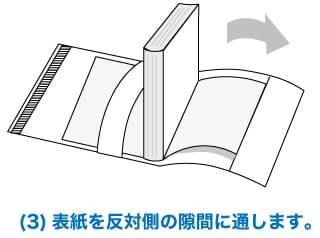 (3)表表紙を反対側の隙間に通します。