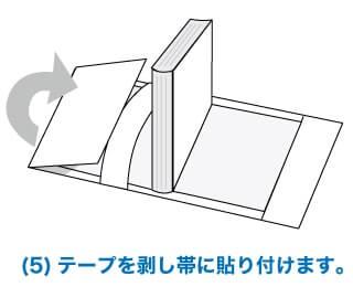 (5)テープを剥し帯に貼り付けます。