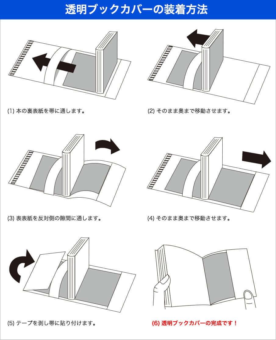 透明ブックカバーの装着方法