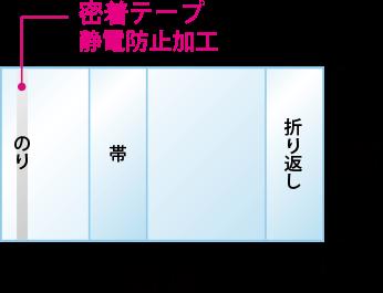 ライトノベル用ブックカバー寸法図