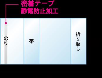 文庫本用ブックカバー寸法図