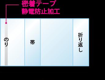 少年少女コミック用ブックカバー寸法図