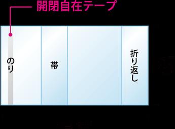 青年コミック用ブックカバー寸法図