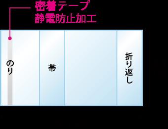 実用書B6用ブックカバー寸法図