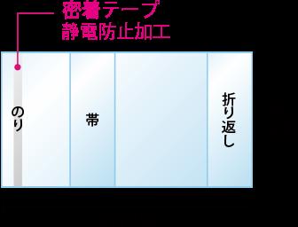 ハードカバー用ブックカバー寸法図