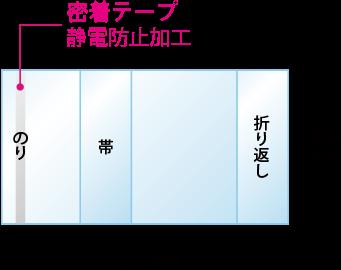 実用書A5用ブックカバー寸法図