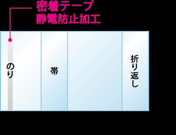 同人誌B5用ブックカバー寸法図
