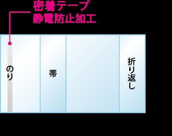 A4用ブックカバー寸法図